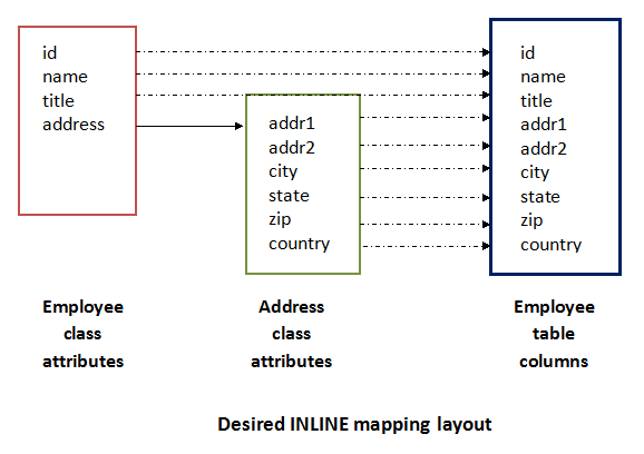 inline-mapping